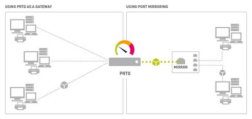 User Manual   PRTG Network Monitor (WIN-E2O159MPR7P)